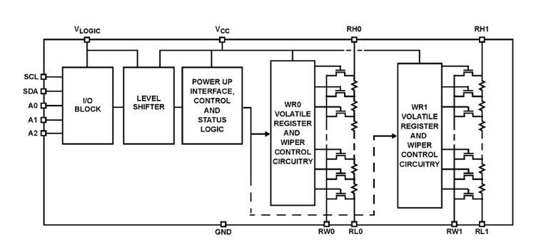 Intersil ISL23325 Series Digital Potentiometer Ics
