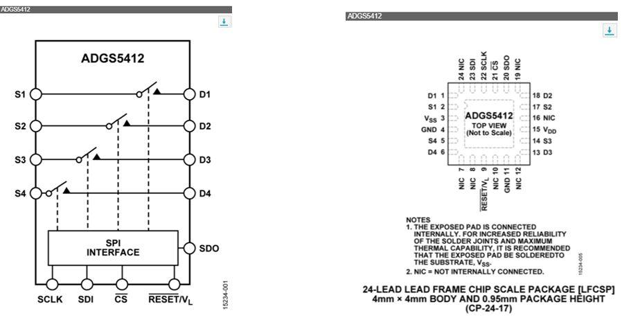 串行控制、高压防闩锁型四通道SPST开关 ADGS5412