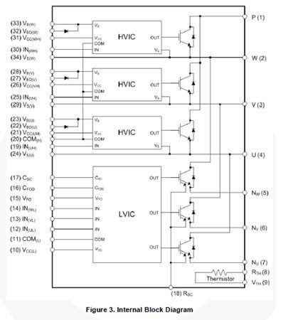 600 V Motion SPM® 2 系列 600 V - 50 A 3 相 FNA25060