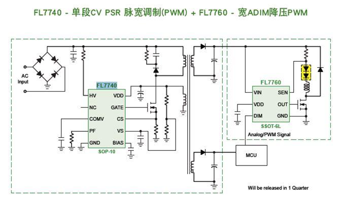用于功率因子校正的初级端稳压PWM控制器 FL7740