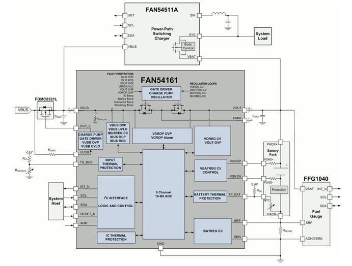 电池充电器IC,实现98%的能效 FAN54161