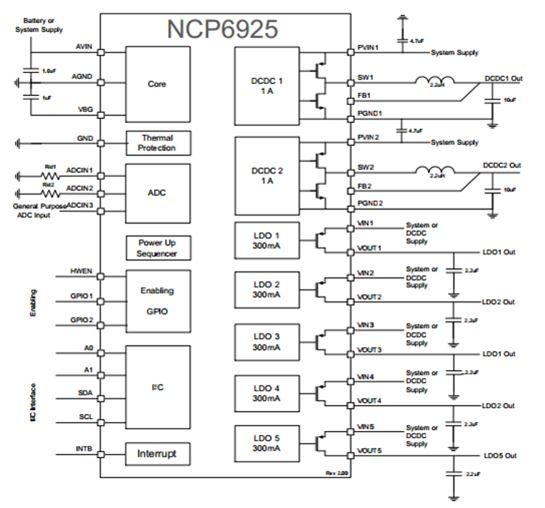 7信道电源管理IC NCP6925