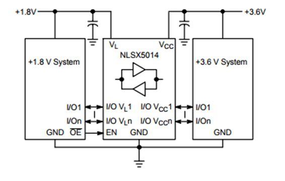 4位,100 Mbps,可配置双电源电平转换器 NLSX5014
