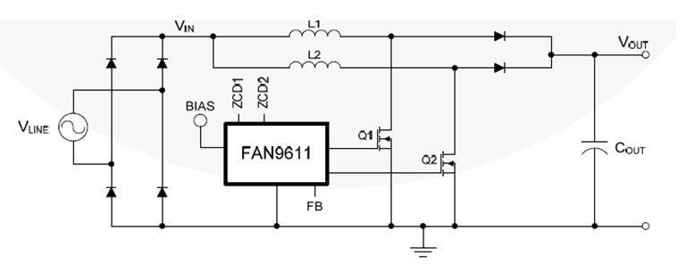 交错式双通道 CrCM PFC 控制器 FAN9611