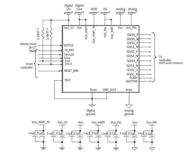 1/3英寸300萬圖元CMOS圖像感測器 AR0330