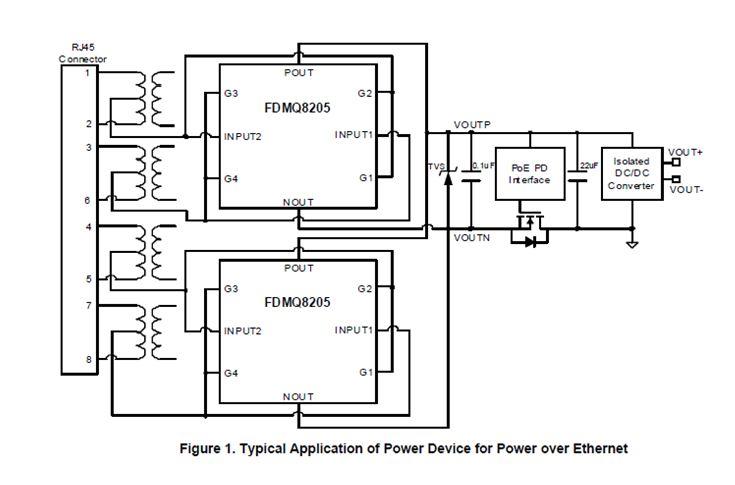 GreenBridgeTM 2 系列高效率橋式整流器 FDMQ8205