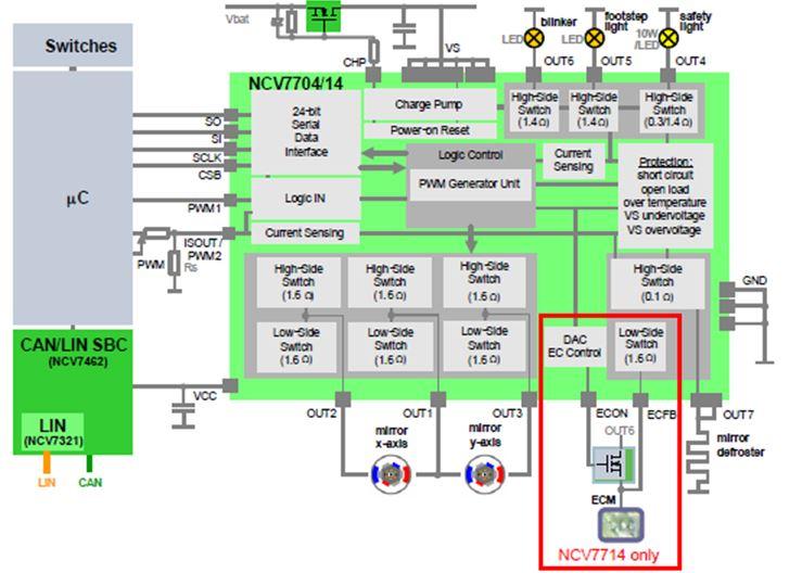 車鏡模組驅動器 NCV7714
