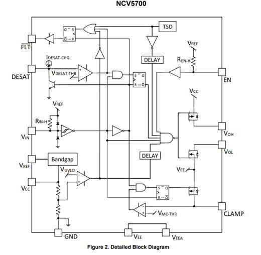 高電流IGBT柵極驅動器 NCV5700DR2G