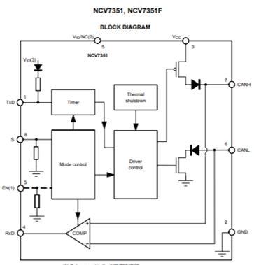 高速CAN收发器 NCV7351