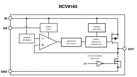 LDO穩壓器,超低噪聲和高PSRR,250 mA(汽車)NCV8163