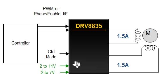 DRV8835