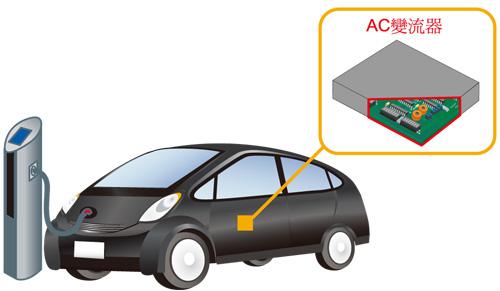 ROHM 研發出世界第一個偵測汽車漏電的IC