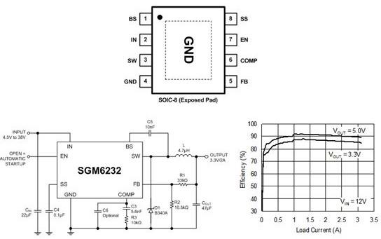 SG MICRO SGM6232
