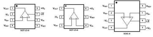 SGM8706 採用SOT-23-6,SOT-23-8,SOIC-8標準封裝