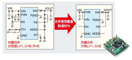 內建相位補償電路與回授電阻、減少外接零件,有效縮短設計工時。