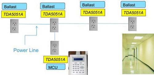 NXP TDA5051A在电力集抄系统集中器中应用: