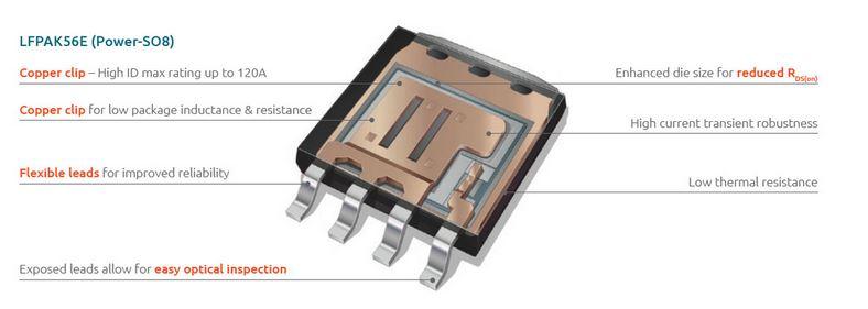 Nexperia 汽車級Trench 9 -MOSFET