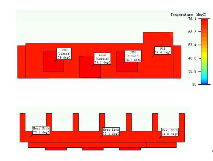 圖三 XX智慧門鎖增加散熱方案之模擬結果溫度