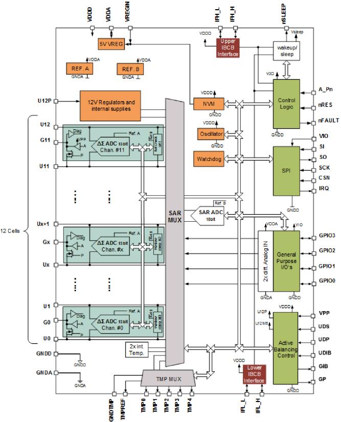 Infineon TLE8001QK功能框圖
