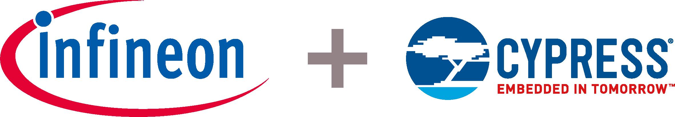 Cypress Semiconductor Corporation.