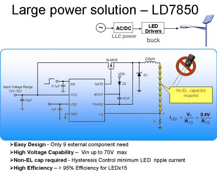 Large power