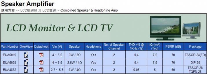 Combined Speaker & Headphine Amp