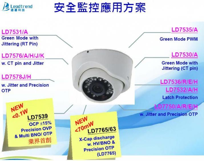 LD7531/A