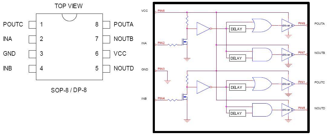 NIKO-SEM背光電源驅動器 - N5100