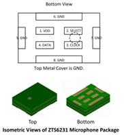 ZTS6231 (Digital Output)
