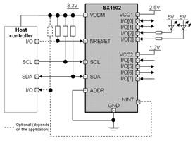 SX1501/SX1502/SX1503