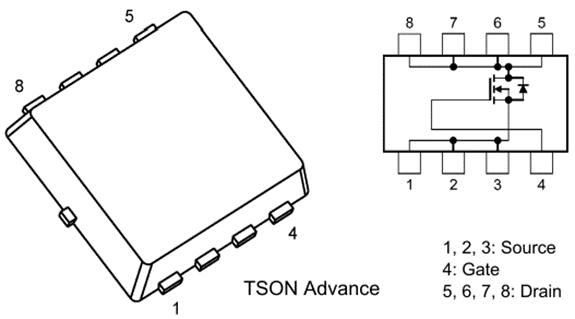 TPN4R303NL