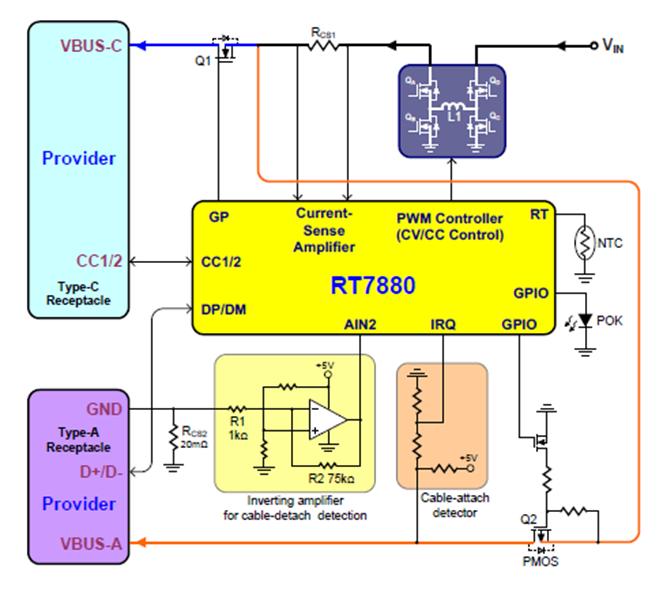 詮鼎推出Richtek USB PD 車充方案 可實現大功率、高效率、高功率密度且保護周全的車充電源設計