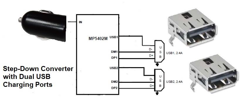 Power-M-2