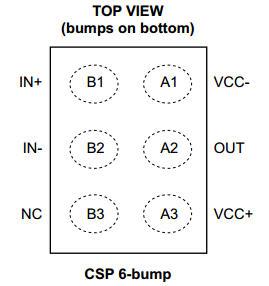 Micropower low-voltage, 1.2 x 0.8 mm CSP comparator