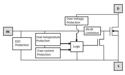 DIODES自保護增強型IntelliFET MOSFET